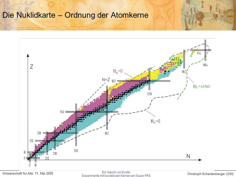 Christoph Scheidenberger (GSI) Wissenschaft für Alle, 11. Mai 2005 Ein Hauch von Exotik: Experimente mit kurzlebigen Kernen am Super-FRS Die Nuklidkar