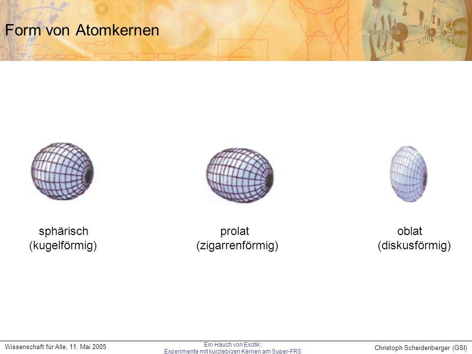 Christoph Scheidenberger (GSI) Wissenschaft für Alle, 11. Mai 2005 Ein Hauch von Exotik: Experimente mit kurzlebigen Kernen am Super-FRS Form von Atom