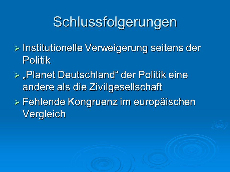 Schlussfolgerungen Institutionelle Verweigerung seitens der Politik Institutionelle Verweigerung seitens der Politik Planet Deutschland der Politik eine andere als die Zivilgesellschaft Planet Deutschland der Politik eine andere als die Zivilgesellschaft Fehlende Kongruenz im europäischen Vergleich Fehlende Kongruenz im europäischen Vergleich