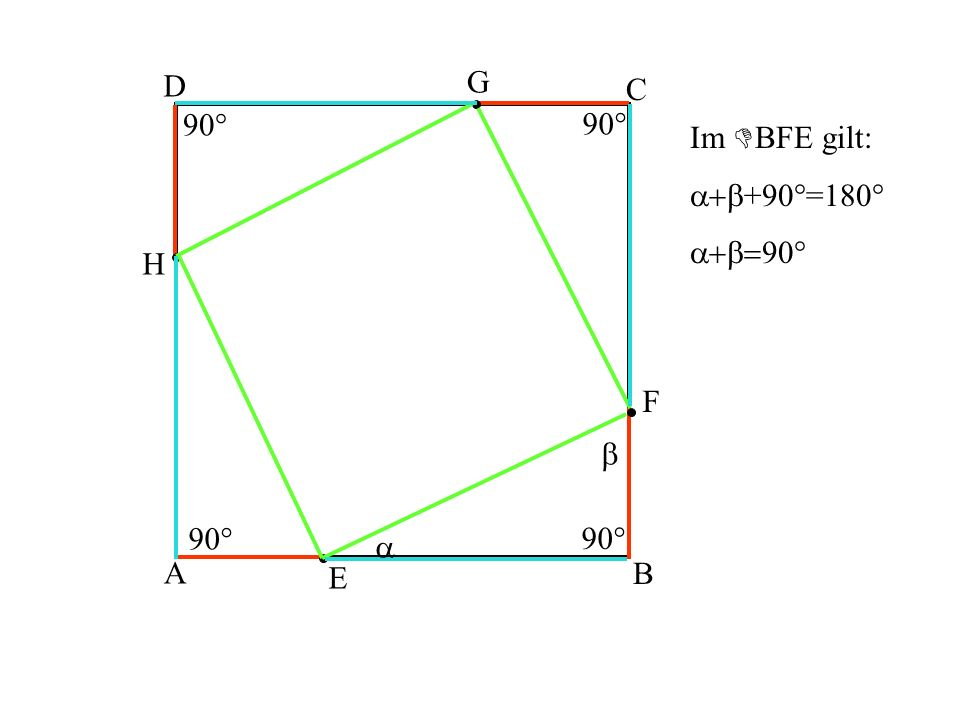 A B C D E F G H 90° EAH = FBE = GCF = HDG = 90° AEH BFE CGF DHG Das Viereck EFGH ist eine Raute nach sws Behauptung 1 bewiesen !!!