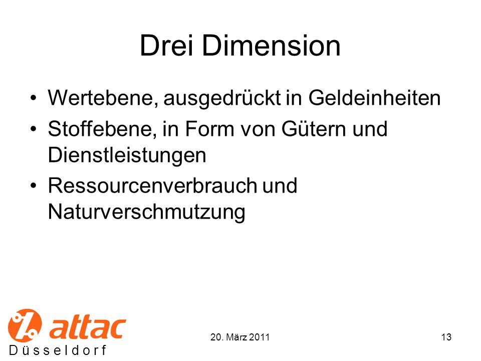 D ü s s e l d o r f Drei Dimension Wertebene, ausgedrückt in Geldeinheiten Stoffebene, in Form von Gütern und Dienstleistungen Ressourcenverbrauch und Naturverschmutzung 20.