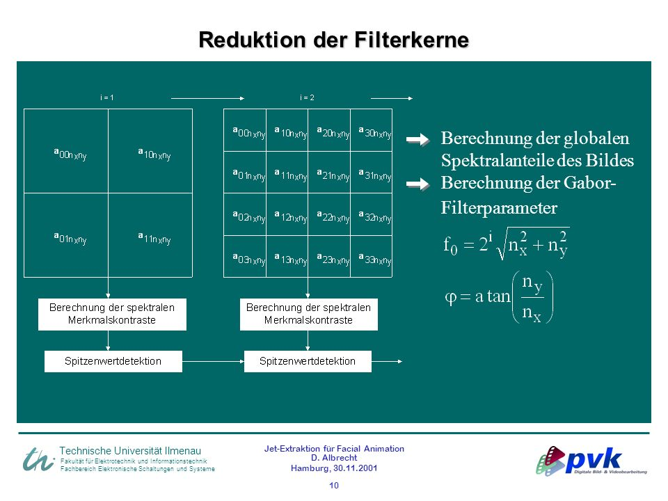 Fakultät für Elektrotechnik und Informationstechnik Fachbereich Elektronische Schaltungen und Systeme Technische Universität Ilmenau Jet-Extraktion fü
