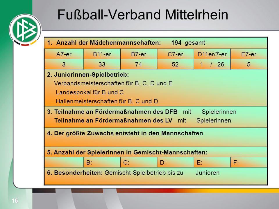 16 Fußball-Verband Mittelrhein 1.Anzahl der Mädchenmannschaften: 194 gesamt A7-erB11-erB7-erC7-erD11er/7-erE7-er 33374521 / 265 2. Juniorinnen-Spielbe