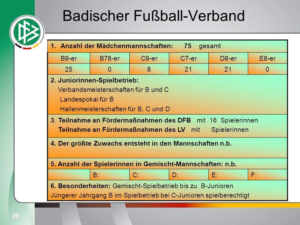 20 Badischer Fußball-Verband 1.Anzahl der Mädchenmannschaften: 75 gesamt B9-erB78-erC9-erC7-erD8-erE8-er 250821 0 2. Juniorinnen-Spielbetrieb: Verband