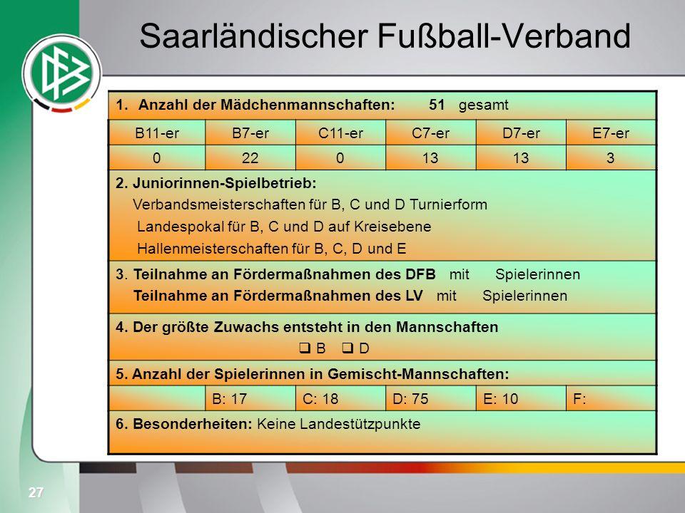 27 Saarländischer Fußball-Verband 1.Anzahl der Mädchenmannschaften: 51 gesamt B11-erB7-erC11-erC7-erD7-erE7-er 022013 3 2. Juniorinnen-Spielbetrieb: V