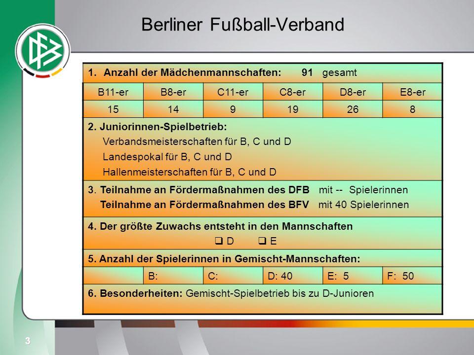 3 Berliner Fußball-Verband 1.Anzahl der Mädchenmannschaften: 91 gesamt B11-erB8-erC11-erC8-erD8-erE8-er 1514919268 2. Juniorinnen-Spielbetrieb: Verban