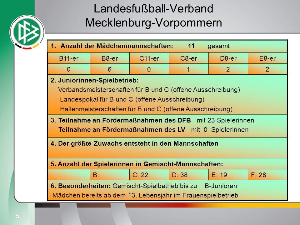 5 Landesfußball-Verband Mecklenburg-Vorpommern 1.Anzahl der Mädchenmannschaften: 11 gesamt B11-erB8-erC11-erC8-erD8-erE8-er 060122 2. Juniorinnen-Spie
