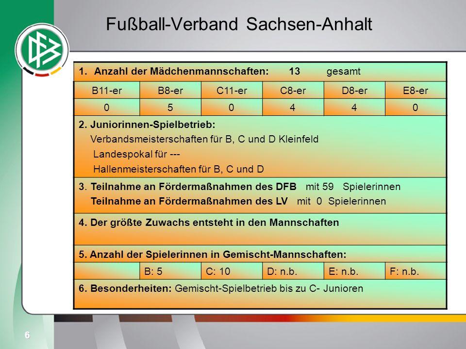 6 Fußball-Verband Sachsen-Anhalt 1.Anzahl der Mädchenmannschaften: 13 gesamt B11-erB8-erC11-erC8-erD8-erE8-er 050440 2. Juniorinnen-Spielbetrieb: Verb