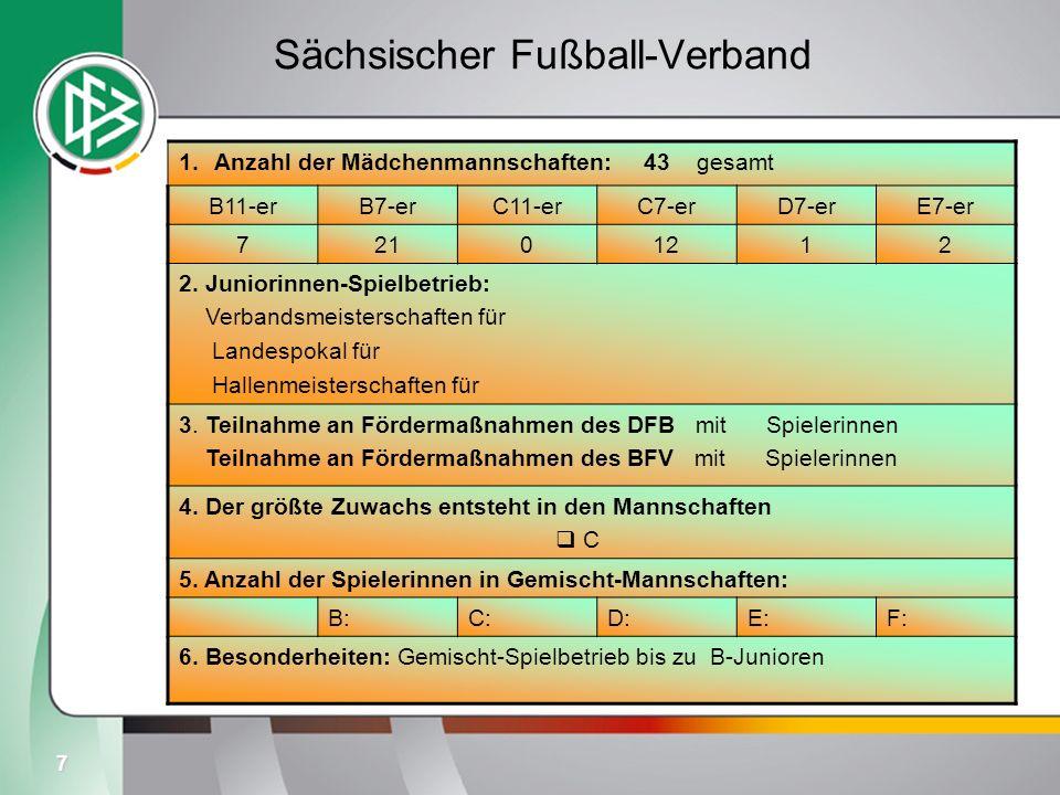 7 Sächsischer Fußball-Verband 1.Anzahl der Mädchenmannschaften: 43 gesamt B11-erB7-erC11-erC7-erD7-erE7-er 72101212 2. Juniorinnen-Spielbetrieb: Verba