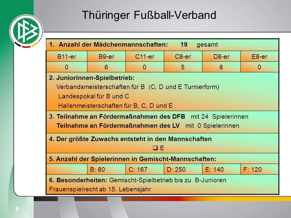 8 Thüringer Fußball-Verband 1.Anzahl der Mädchenmannschaften: 19 gesamt B11-erB9-erC11-erC8-erD8-erE8-er 060580 2. Juniorinnen-Spielbetrieb: Verbandsm