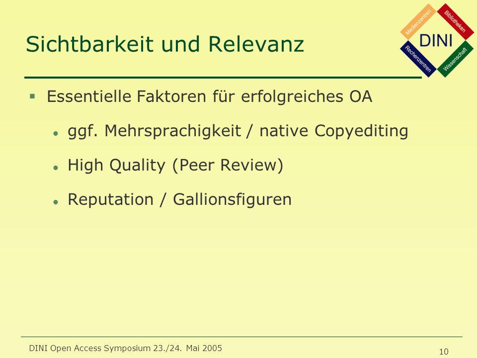 DINI Open Access Symposium 23./24. Mai 2005 10 Sichtbarkeit und Relevanz §Essentielle Faktoren für erfolgreiches OA l ggf. Mehrsprachigkeit / native C