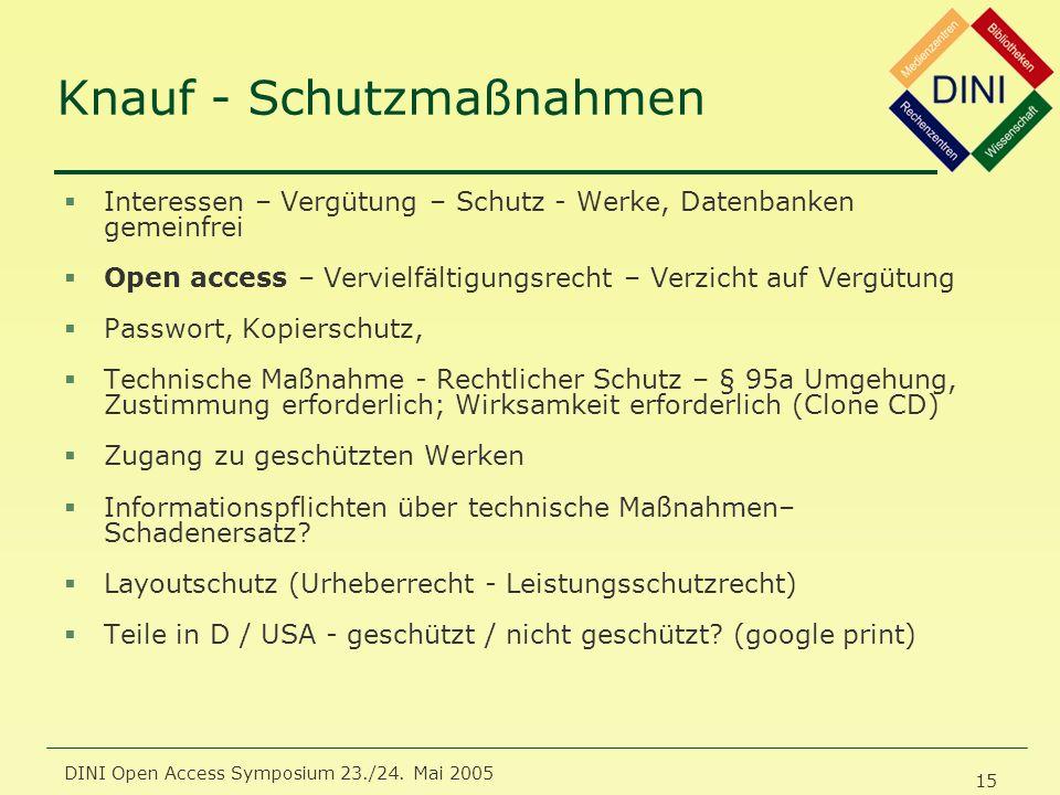 DINI Open Access Symposium 23./24. Mai 2005 15 Knauf - Schutzmaßnahmen §Interessen – Vergütung – Schutz - Werke, Datenbanken gemeinfrei §Open access –
