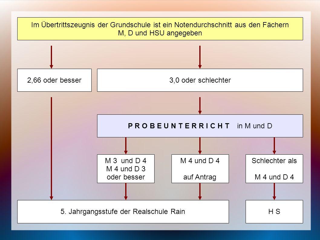 Im Übertrittszeugnis der Grundschule ist ein Notendurchschnitt aus den Fächern M, D und HSU angegeben 2,66 oder besser3,0 oder schlechter P R O B E U