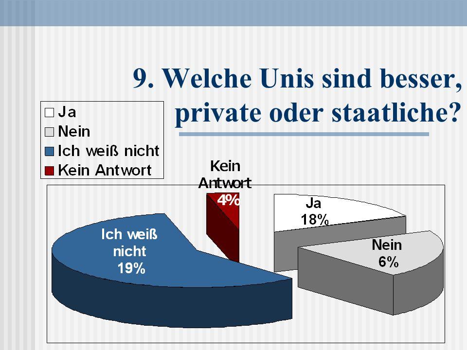 9. Welche Unis sind besser, private oder staatliche