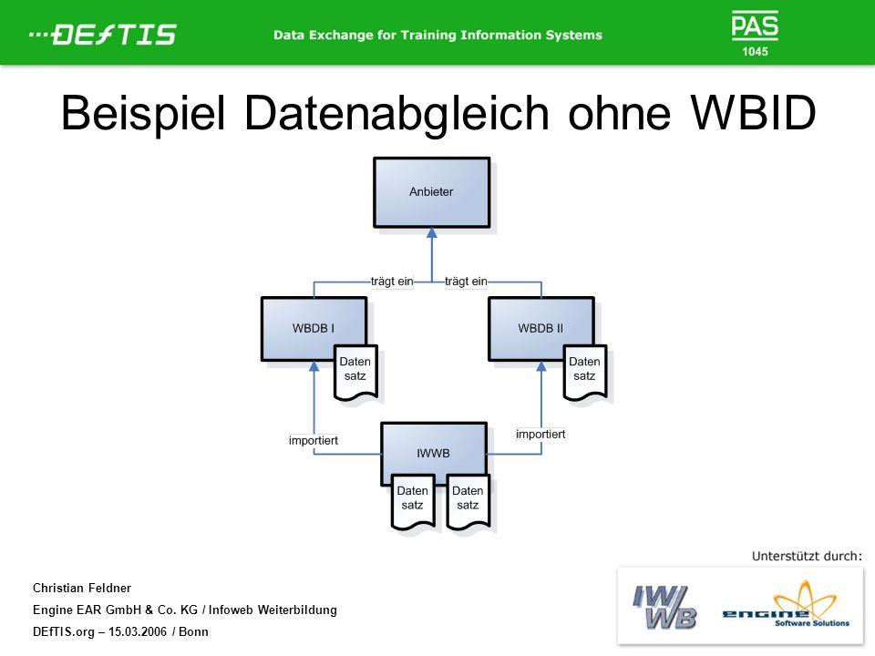 Christian Feldner Engine EAR GmbH & Co. KG / Infoweb Weiterbildung DEfTIS.org – 15.03.2006 / Bonn Beispiel Datenabgleich ohne WBID