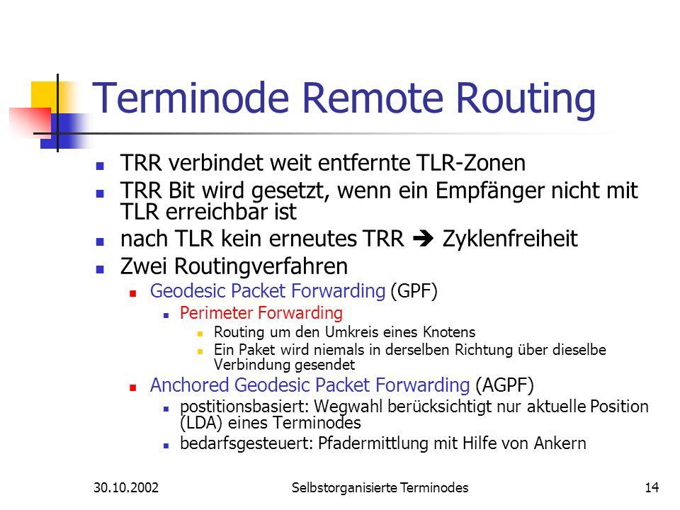30.10.2002Selbstorganisierte Terminodes14 Terminode Remote Routing TRR verbindet weit entfernte TLR-Zonen TRR Bit wird gesetzt, wenn ein Empfänger nic