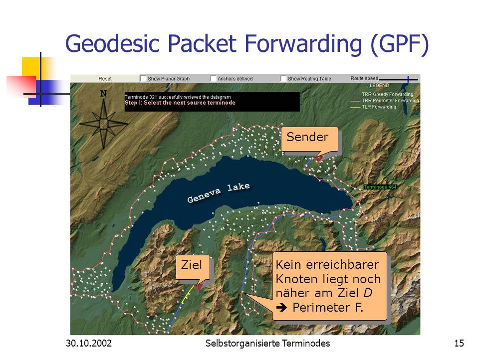 30.10.2002Selbstorganisierte Terminodes15 Geodesic Packet Forwarding (GPF) Kein erreichbarerKnoten liegt nochnäher am Ziel D Perimeter F. Kein erreich