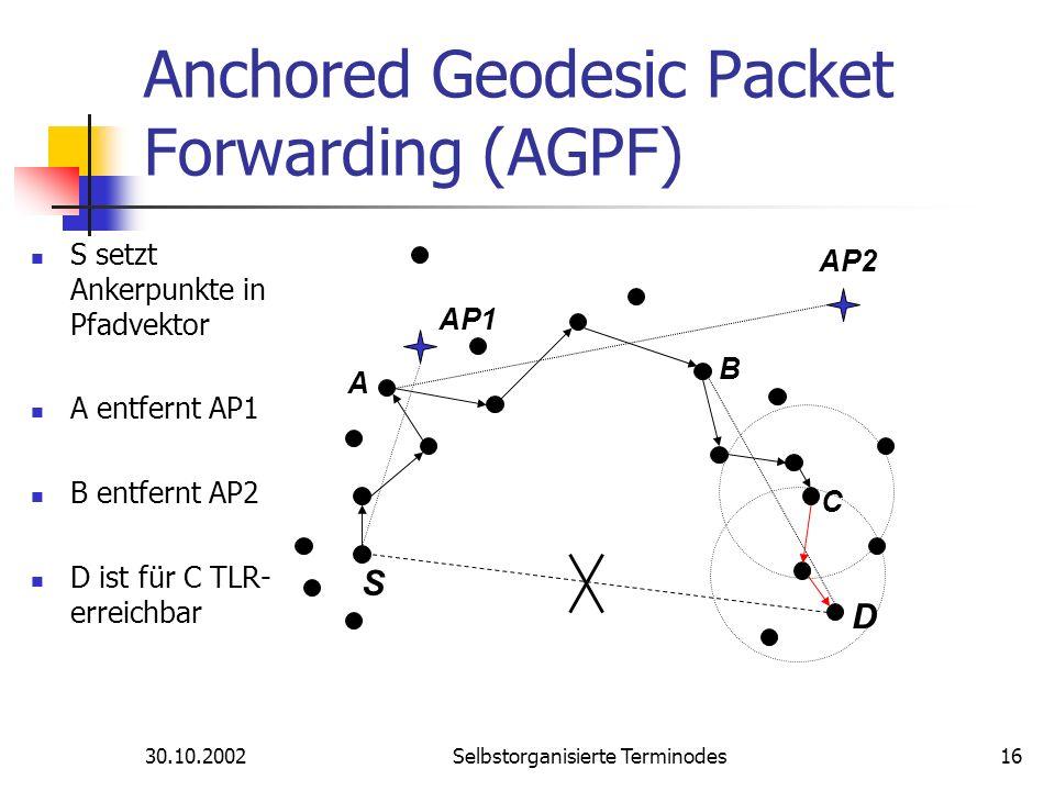 30.10.2002Selbstorganisierte Terminodes16 Anchored Geodesic Packet Forwarding (AGPF) D S A B AP1 AP2 S setzt Ankerpunkte in Pfadvektor A entfernt AP1