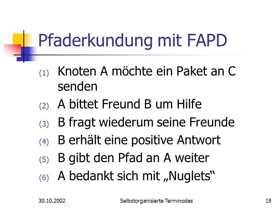 30.10.2002Selbstorganisierte Terminodes19 Pfaderkundung mit FAPD (1) Knoten A möchte ein Paket an C senden (2) A bittet Freund B um Hilfe (3) B fragt