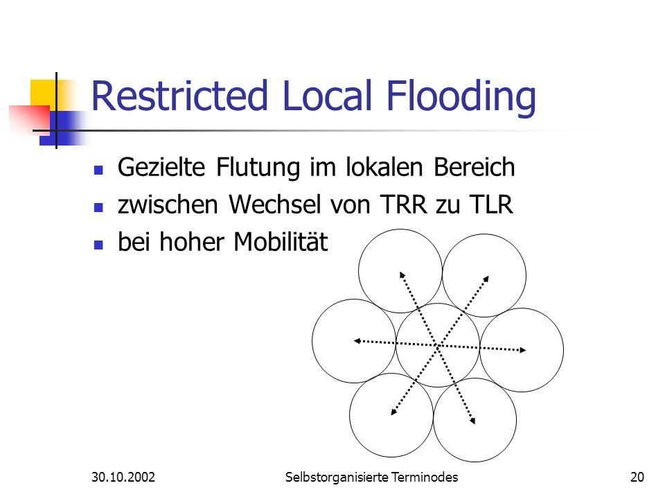 30.10.2002Selbstorganisierte Terminodes20 Restricted Local Flooding Gezielte Flutung im lokalen Bereich zwischen Wechsel von TRR zu TLR bei hoher Mobi