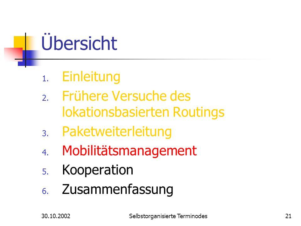 30.10.2002Selbstorganisierte Terminodes21 Übersicht 1. Einleitung 2. Frühere Versuche des lokationsbasierten Routings 3. Paketweiterleitung 4. Mobilit
