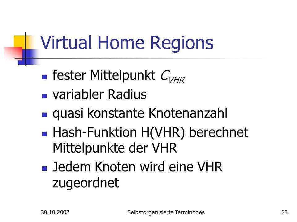 30.10.2002Selbstorganisierte Terminodes23 Virtual Home Regions fester Mittelpunkt C VHR variabler Radius quasi konstante Knotenanzahl Hash-Funktion H(