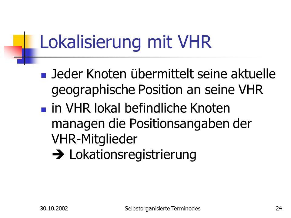 30.10.2002Selbstorganisierte Terminodes24 Lokalisierung mit VHR Jeder Knoten übermittelt seine aktuelle geographische Position an seine VHR in VHR lok