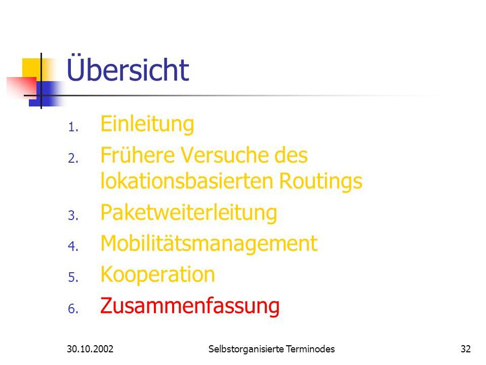 30.10.2002Selbstorganisierte Terminodes32 Übersicht 1. Einleitung 2. Frühere Versuche des lokationsbasierten Routings 3. Paketweiterleitung 4. Mobilit