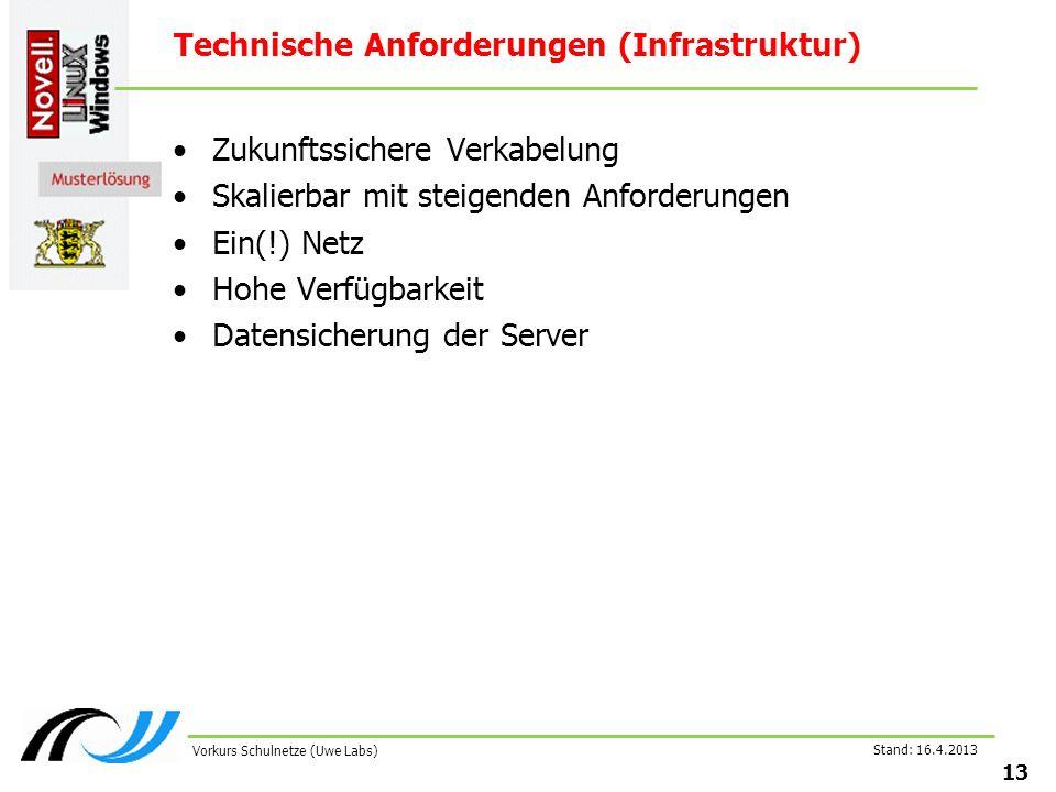 Stand: 16.4.2013 13 Vorkurs Schulnetze (Uwe Labs) Technische Anforderungen (Infrastruktur) Zukunftssichere Verkabelung Skalierbar mit steigenden Anforderungen Ein(!) Netz Hohe Verfügbarkeit Datensicherung der Server
