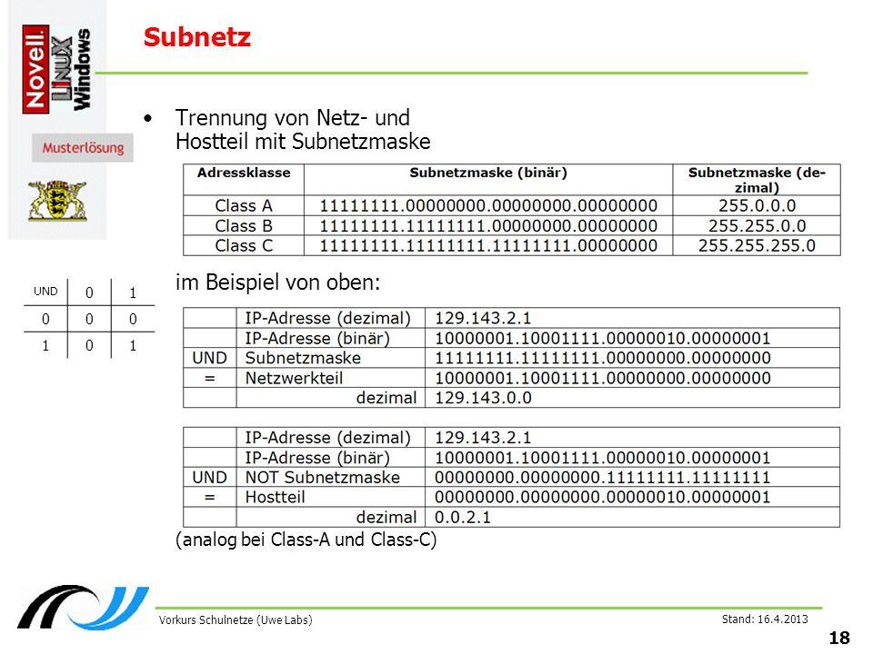 Stand: 16.4.2013 18 Vorkurs Schulnetze (Uwe Labs) Subnetz Trennung von Netz- und Hostteil mit Subnetzmaske im Beispiel von oben: (analog bei Class-A und Class-C) UND 01 000 101