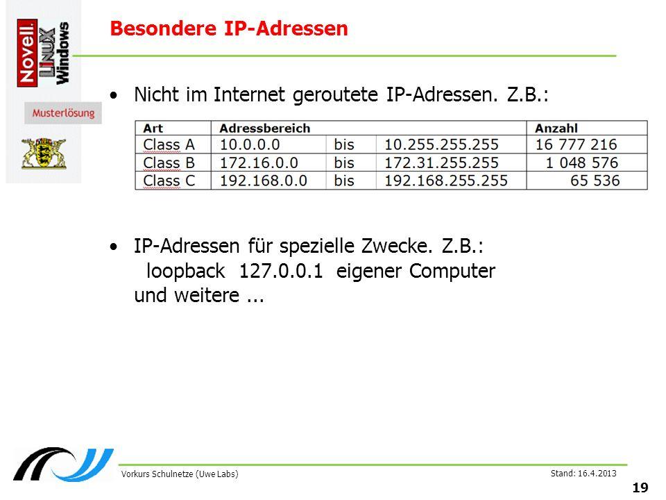Stand: 16.4.2013 19 Vorkurs Schulnetze (Uwe Labs) Besondere IP-Adressen Nicht im Internet geroutete IP-Adressen.