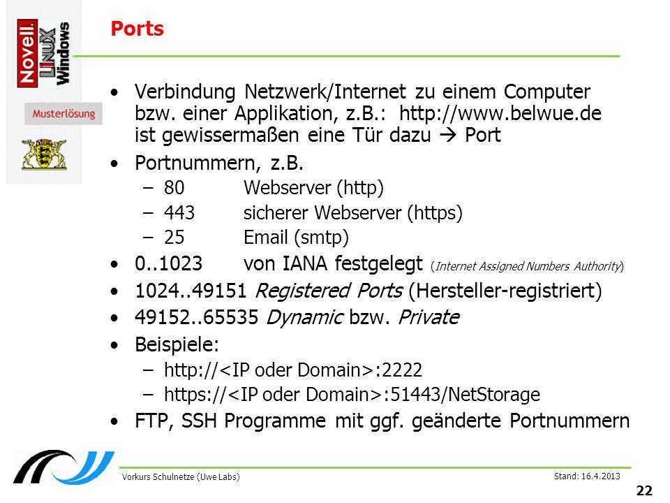 Stand: 16.4.2013 22 Vorkurs Schulnetze (Uwe Labs) Ports Verbindung Netzwerk/Internet zu einem Computer bzw.