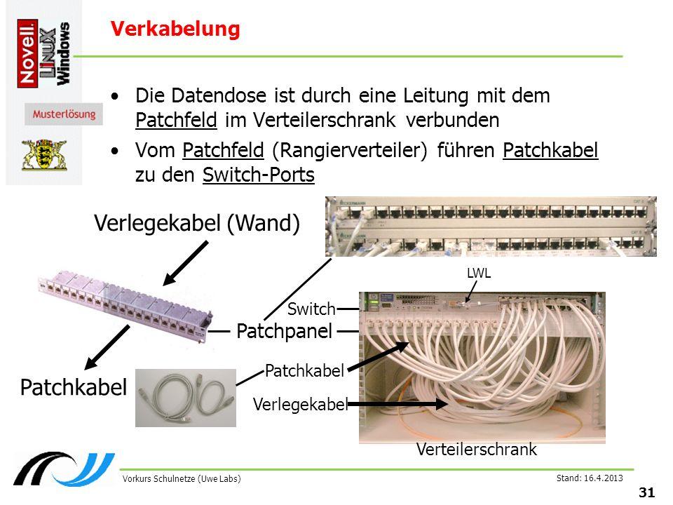 Stand: 16.4.2013 31 Vorkurs Schulnetze (Uwe Labs) Verkabelung Die Datendose ist durch eine Leitung mit dem Patchfeld im Verteilerschrank verbunden Vom Patchfeld (Rangierverteiler) führen Patchkabel zu den Switch-Ports Verlegekabel (Wand) Patchkabel Patchpanel Verteilerschrank Patchkabel Verlegekabel Switch LWL