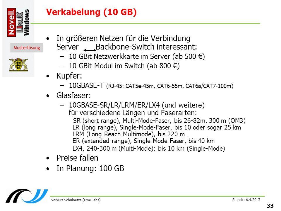 Stand: 16.4.2013 33 Vorkurs Schulnetze (Uwe Labs) Verkabelung (10 GB) In größeren Netzen für die Verbindung Server Backbone-Switch interessant: –10 GBit Netzwerkkarte im Server (ab 500 ) –10 GBit-Modul im Switch (ab 800 ) Kupfer: –10GBASE-T (RJ-45: CAT5e-45m, CAT6-55m, CAT6a/CAT7-100m) Glasfaser: –10GBASE-SR/LR/LRM/ER/LX4 (und weitere) für verschiedene Längen und Faserarten: SR (short range), Multi-Mode-Faser, bis 26-82m, 300 m (OM3) LR (long range), Single-Mode-Faser, bis 10 oder sogar 25 km LRM (Long Reach Multimode), bis 220 m ER (extended range), Single-Mode-Faser, bis 40 km LX4, 240-300 m (Multi-Mode); bis 10 km (Single-Mode) Preise fallen In Planung: 100 GB