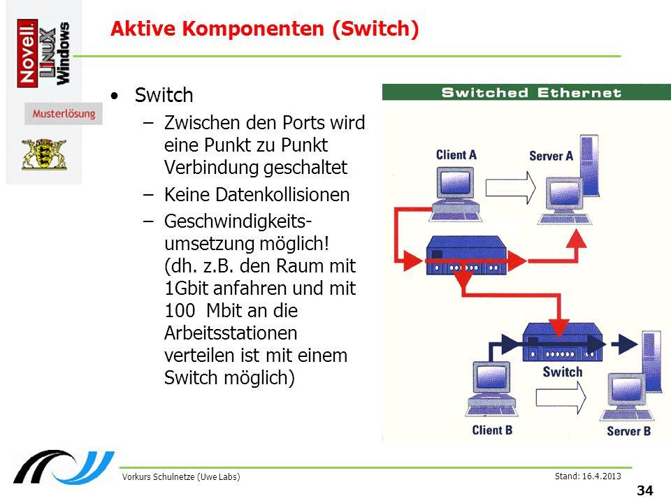 Stand: 16.4.2013 34 Vorkurs Schulnetze (Uwe Labs) Aktive Komponenten (Switch) Switch –Zwischen den Ports wird eine Punkt zu Punkt Verbindung geschaltet –Keine Datenkollisionen –Geschwindigkeits- umsetzung möglich.