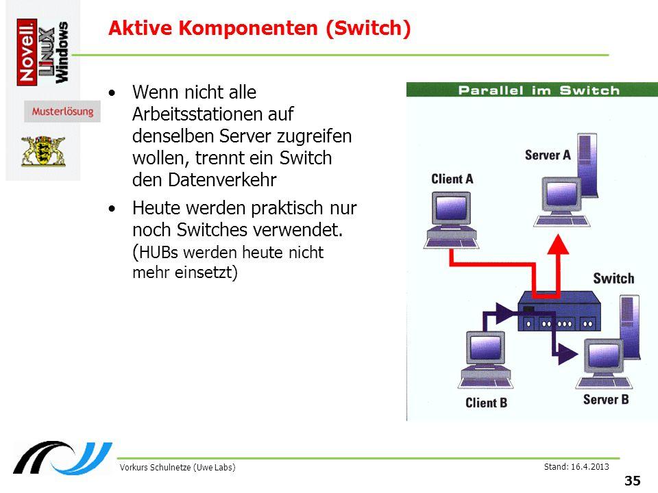 Stand: 16.4.2013 35 Vorkurs Schulnetze (Uwe Labs) Aktive Komponenten (Switch) Wenn nicht alle Arbeitsstationen auf denselben Server zugreifen wollen, trennt ein Switch den Datenverkehr Heute werden praktisch nur noch Switches verwendet.