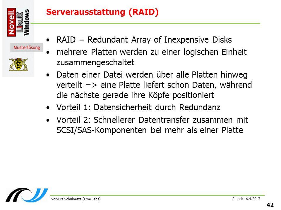 Stand: 16.4.2013 42 Vorkurs Schulnetze (Uwe Labs) Serverausstattung (RAID) RAID = Redundant Array of Inexpensive Disks mehrere Platten werden zu einer logischen Einheit zusammengeschaltet Daten einer Datei werden über alle Platten hinweg verteilt => eine Platte liefert schon Daten, während die nächste gerade ihre Köpfe positioniert Vorteil 1: Datensicherheit durch Redundanz Vorteil 2: Schnellerer Datentransfer zusammen mit SCSI/SAS-Komponenten bei mehr als einer Platte