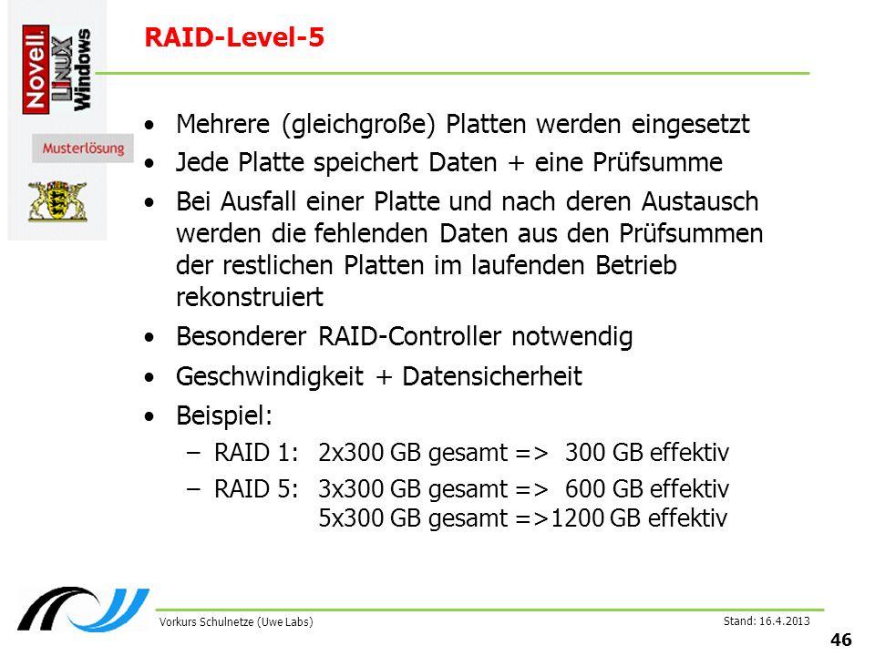 Stand: 16.4.2013 46 Vorkurs Schulnetze (Uwe Labs) RAID-Level-5 Mehrere (gleichgroße) Platten werden eingesetzt Jede Platte speichert Daten + eine Prüfsumme Bei Ausfall einer Platte und nach deren Austausch werden die fehlenden Daten aus den Prüfsummen der restlichen Platten im laufenden Betrieb rekonstruiert Besonderer RAID-Controller notwendig Geschwindigkeit + Datensicherheit Beispiel: –RAID 1: 2x300 GB gesamt => 300 GB effektiv –RAID 5: 3x300 GB gesamt => 600 GB effektiv 5x300 GB gesamt =>1200 GB effektiv