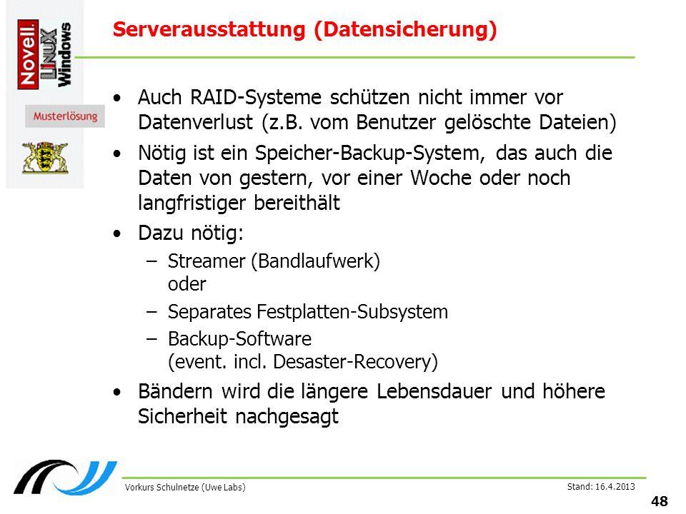 Stand: 16.4.2013 48 Vorkurs Schulnetze (Uwe Labs) Serverausstattung (Datensicherung) Auch RAID-Systeme schützen nicht immer vor Datenverlust (z.B.