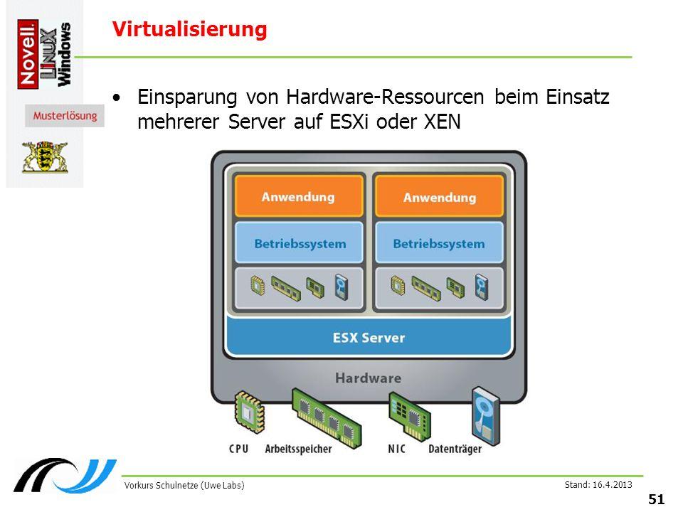 Stand: 16.4.2013 51 Vorkurs Schulnetze (Uwe Labs) Virtualisierung Einsparung von Hardware-Ressourcen beim Einsatz mehrerer Server auf ESXi oder XEN