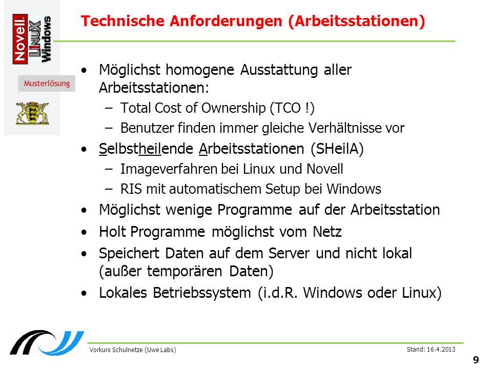Stand: 16.4.2013 20 Vorkurs Schulnetze (Uwe Labs) Computer-Einstellungen Manuelloder perDHCP dynamisch oder festgelegt Gateway DNS