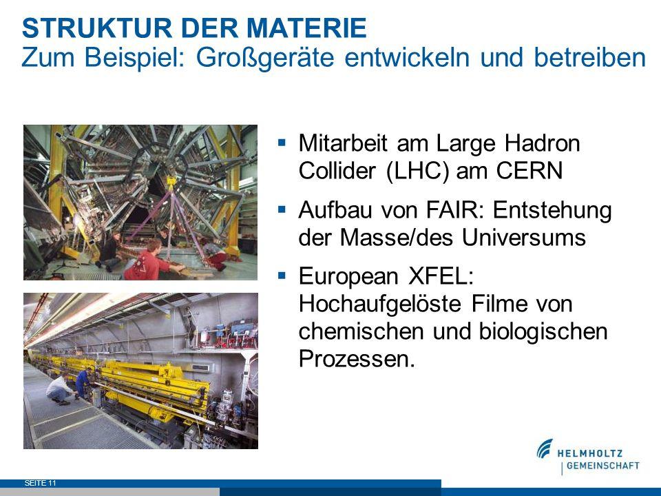 SEITE 11 STRUKTUR DER MATERIE Zum Beispiel: Großgeräte entwickeln und betreiben Mitarbeit am Large Hadron Collider (LHC) am CERN Aufbau von FAIR: Ents