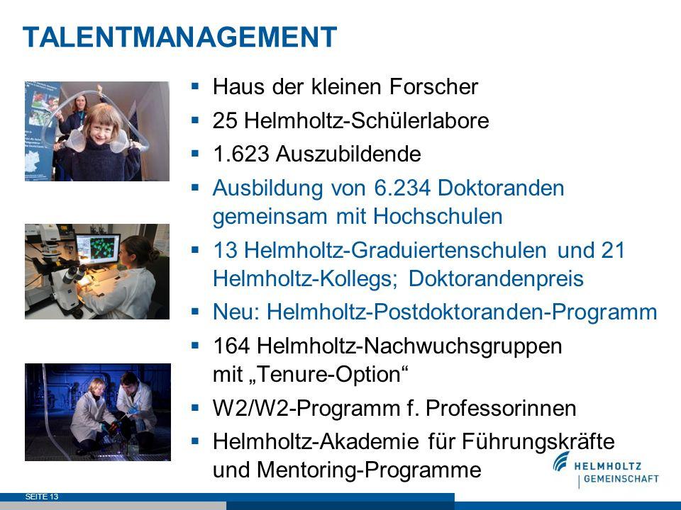 SEITE 13 TALENTMANAGEMENT Haus der kleinen Forscher 25 Helmholtz-Schülerlabore 1.623 Auszubildende Ausbildung von 6.234 Doktoranden gemeinsam mit Hoch