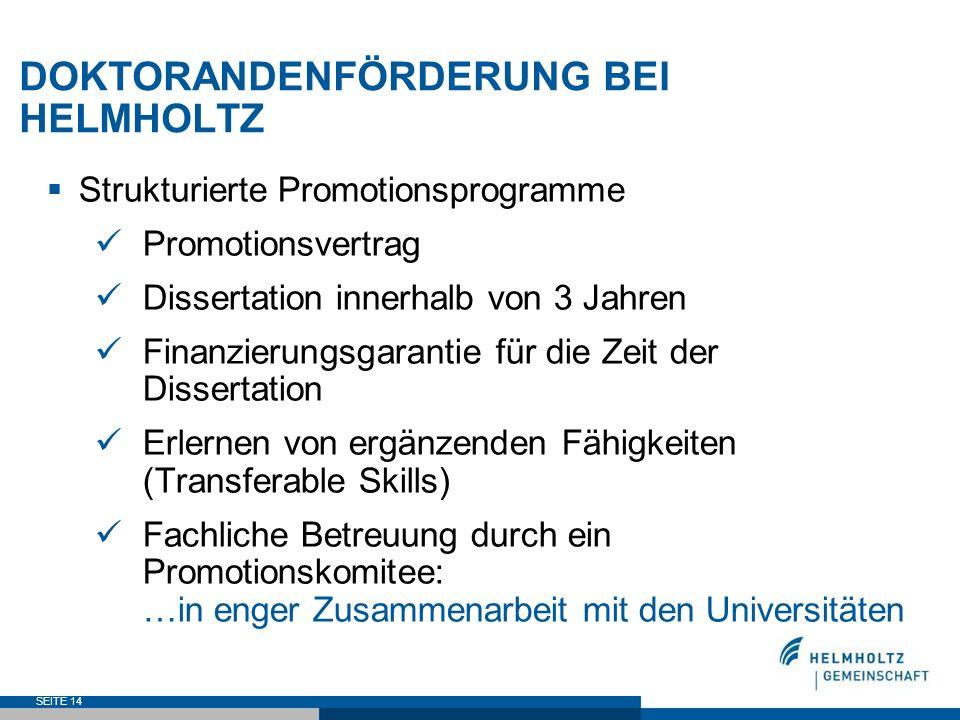 SEITE 14 DOKTORANDENFÖRDERUNG BEI HELMHOLTZ Strukturierte Promotionsprogramme Promotionsvertrag Dissertation innerhalb von 3 Jahren Finanzierungsgaran
