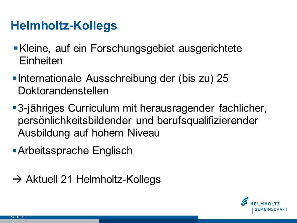 SEITE 15 Helmholtz-Kollegs Kleine, auf ein Forschungsgebiet ausgerichtete Einheiten Internationale Ausschreibung der (bis zu) 25 Doktorandenstellen 3-