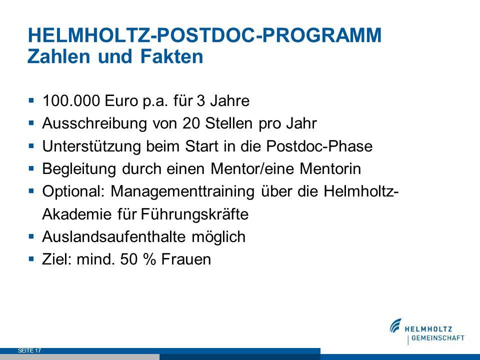 SEITE 17 HELMHOLTZ-POSTDOC-PROGRAMM Zahlen und Fakten 100.000 Euro p.a. für 3 Jahre Ausschreibung von 20 Stellen pro Jahr Unterstützung beim Start in