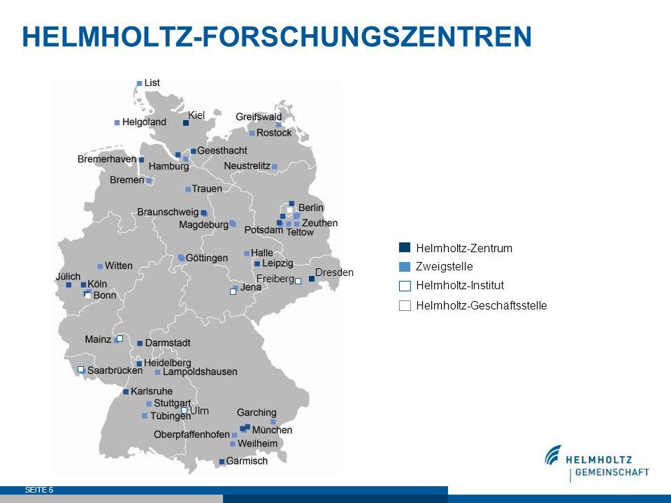 HELMHOLTZ-FORSCHUNGSZENTREN SEITE 5 Helmholtz-Zentrum Zweigstelle Helmholtz-Geschäftsstelle Dresden Helmholtz-Institut Ulm Freiberg Kiel
