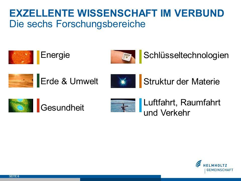 SEITE 6 EXZELLENTE WISSENSCHAFT IM VERBUND Die sechs Forschungsbereiche Energie Erde & Umwelt Gesundheit Schlüsseltechnologien Struktur der Materie Lu