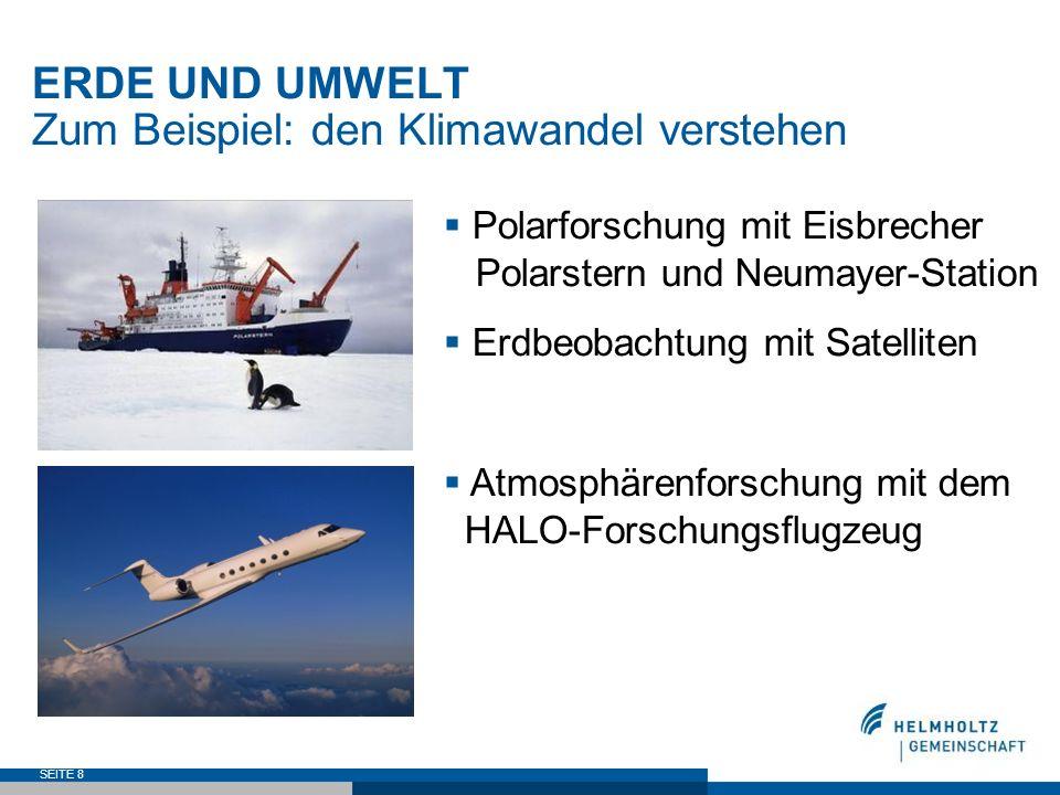 SEITE 8 ERDE UND UMWELT Zum Beispiel: den Klimawandel verstehen Polarforschung mit Eisbrecher Polarstern und Neumayer-Station Erdbeobachtung mit Satel