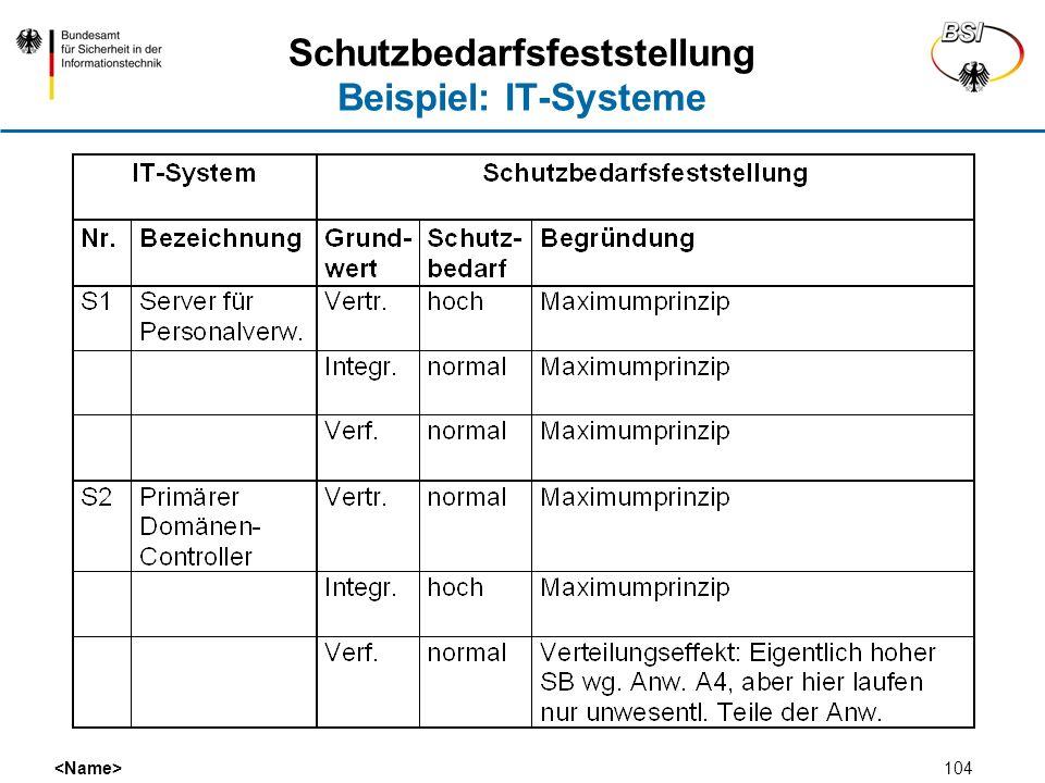 104 Schutzbedarfsfeststellung Beispiel: IT-Systeme